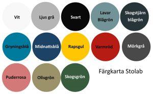 Stolabs standardfärger